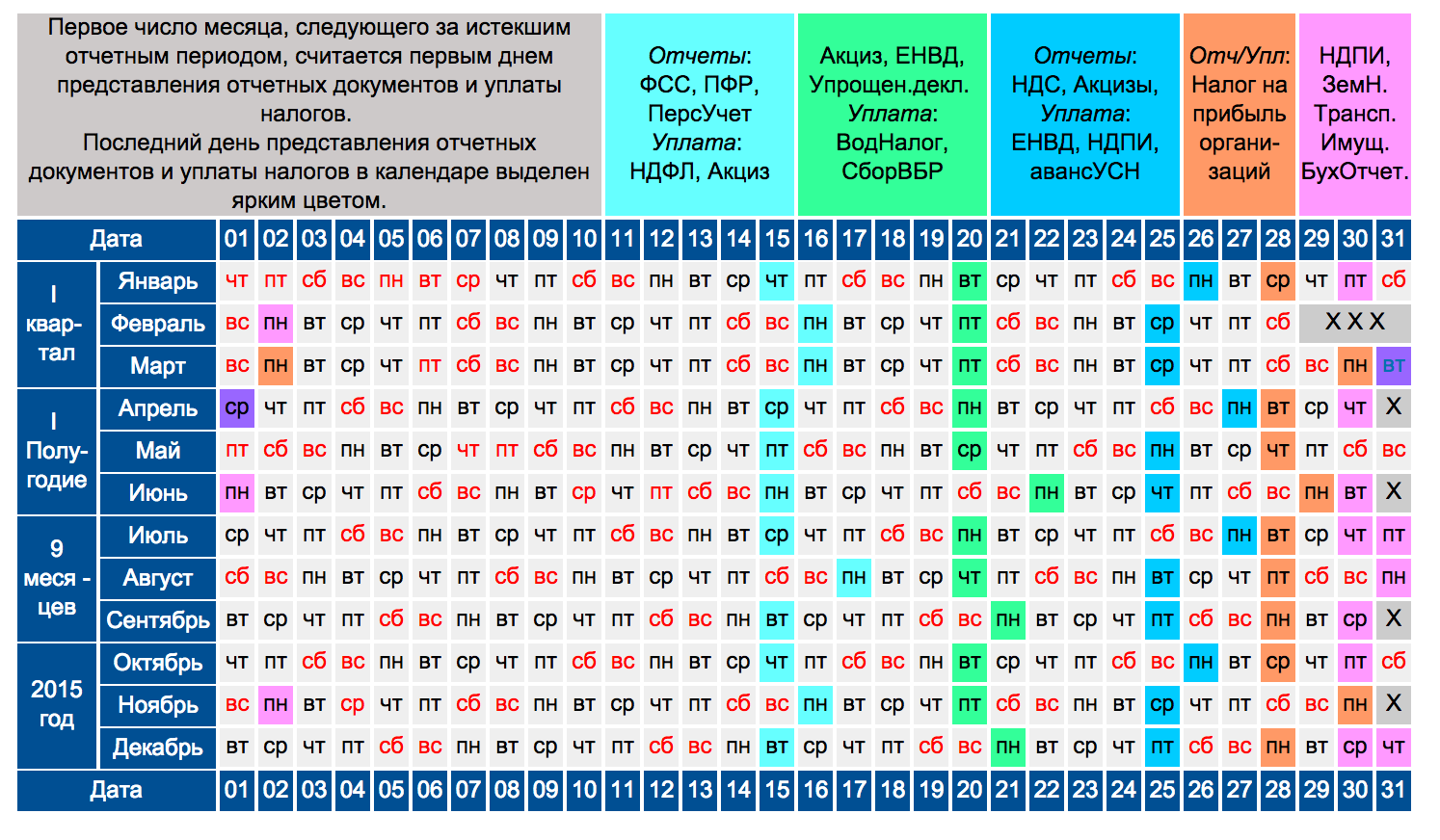 Календарь операций на ноябрь 2015